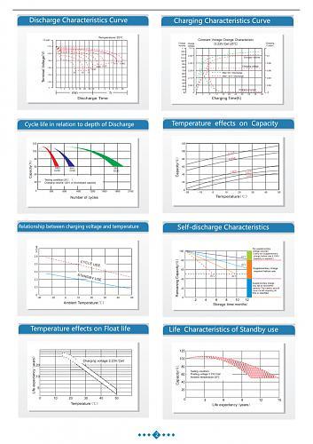 consulta por parámetro 16 axpert 1KVA-nimac100a12v2.jpg