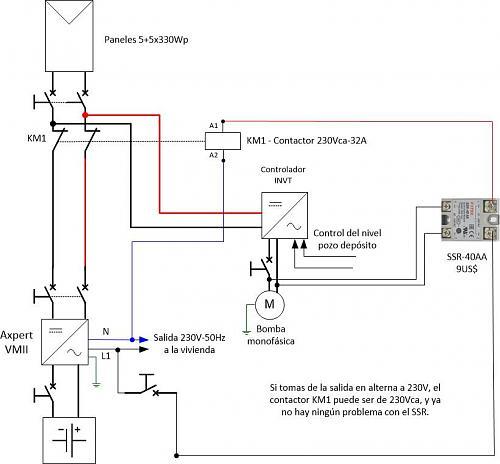Ampliacion kit bombeo directo-bombeo-ssr-2.jpg