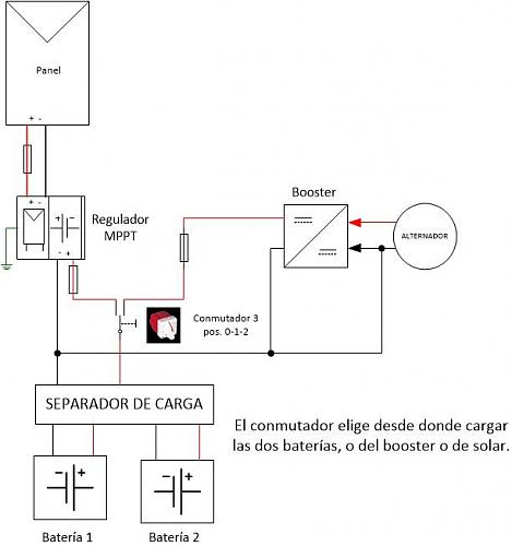 Repartidor de carga en aislada-esquema-caravana.jpg