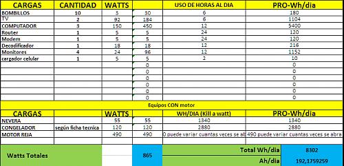 Esquema para vivienda con escasez de electricidad-cargas-2.png