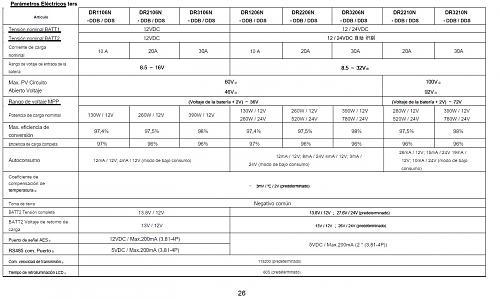 12S batería LTO 2,4 v Litio titanio óxido YINLOG para Autocaravana con VIctron-mppt.jpg