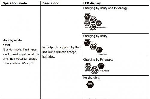 Instalación Offgrid en vehículo de recreo - selección de componentes-axpert_standby.jpg
