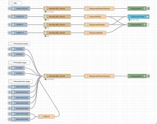 [NODERED] Conexion con Axperts Voltronics por puerto USB.-screenshot_20201106_223206.jpg