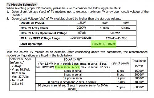 Instalación solar que genera tensión pero no intensidad-camposolarparavmiii.png