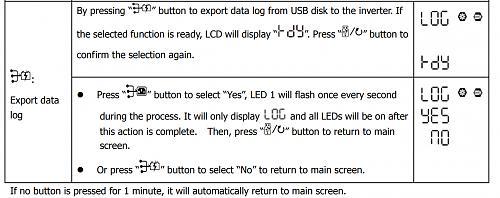 PROBLEMAS CON INVERSOR AISLADA AXPERT VM3 48V 5000W-sacarlogs2.jpg