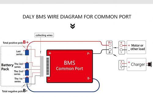¿Se podría mejorar la automatización de un Voltronic VMIII con node red?-bms-2-.jpg