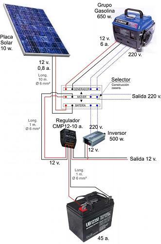 Complementar Placa con generador-instalacion-refugio.jpg