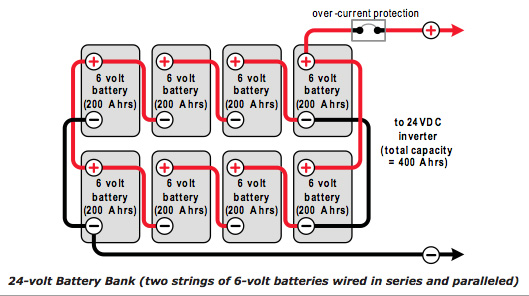 24v house battery wire diagram