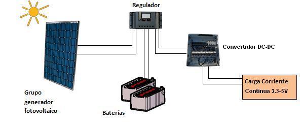 regulador de carga   convertidor dc-dc