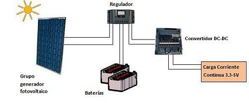 Regulador de carga + Convertidor DC-DC -> Panel Solar-esquema_asilada.jpg