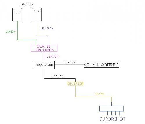 calculo de secciones y protecciones-dibujo.jpg