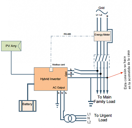 Duda tensiones en conexión inversor infinisolar 5kW en Colombia (110V/60Hz)-conexion-infinisolar5kw.png