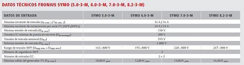 Instalación fotovoltaica 25 kwp-caracteristicas-inversor.jpg