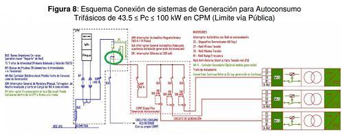 Instalación fotovoltaica 25 kwp-esquema-conexion.jpg