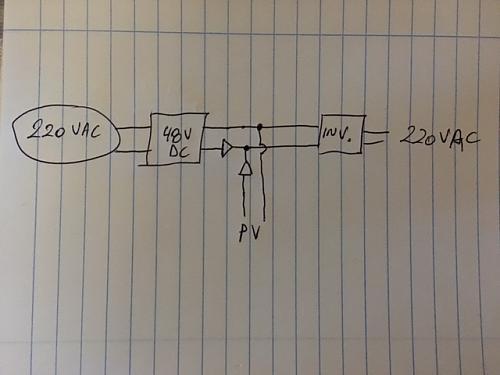 Existe algún aparato que conmute entre paneles solares y la red para autoconsumo sin baterías?-img_0485.jpg