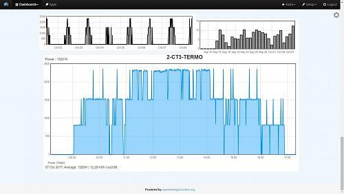 ¿Cómo estimar la producción instantánea de un array FV?-grafica.jpg