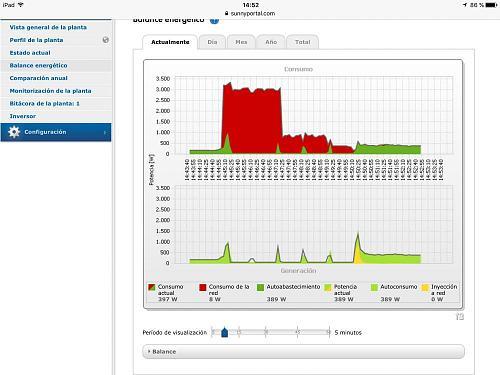 Nueva instalación fotovoltaica conectada a red:  problema con el funcionamiento del equipo.-img_0119.jpg