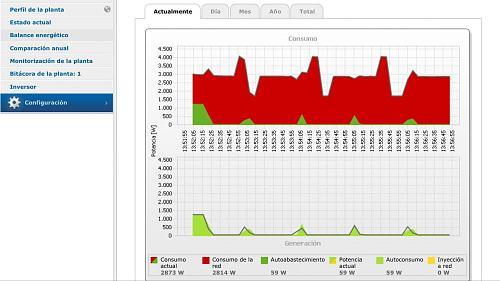 Nueva instalación fotovoltaica conectada a red:  problema con el funcionamiento del equipo.-img_0884.jpg
