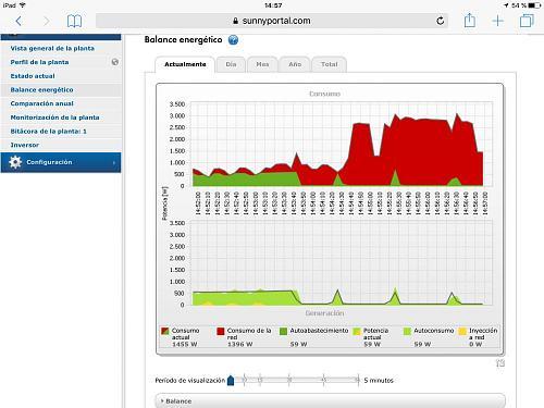 Nueva instalación fotovoltaica conectada a red:  problema con el funcionamiento del equipo.-img_0116.jpg