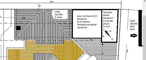 Nueva instalación y muchas dudas-casa-campo-solar.png