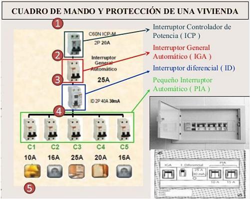 Protecciones en sistema de consumo directo-esquemaprotecciones.jpg