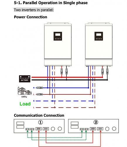 Conexion de 2 inversores híbridos Axpert MKSII en paralelo-paralelo2axpert.png