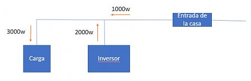 Inversor On-Grid VS Grid-Tie-capture.png