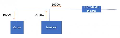 Inversor On-Grid VS Grid-Tie-2.png