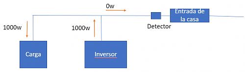 Inversor On-Grid VS Grid-Tie-3.png