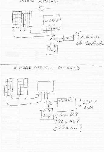 Inversor desde Baterías de 24 voltios Tie Grid-img_0001.jpg