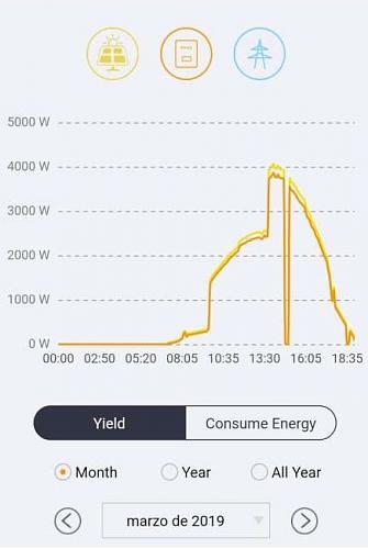 Nueva instalación y muchas dudas-fotovoltaica-2-800.jpg
