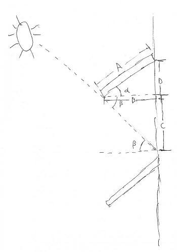 Distancia entre Paneles en pared vertical.-solar.jpg