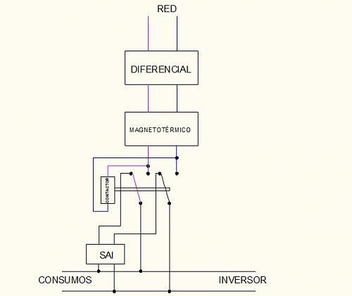 Curiosidad de funcionamiento ¿como regula la corriente un inversor inyección 0 conectado a un enchufe de casa?-inverter.jpg