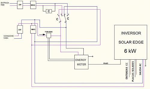 Curiosidad de funcionamiento ¿como regula la corriente un inversor inyección 0 conectado a un enchufe de casa?-cicr.jpg