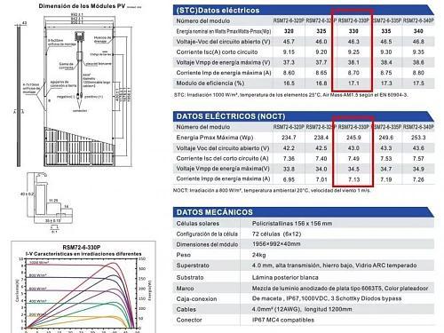 Sistema Fotovoltaico desde Cero: Varias dudas-captura-pantalla-2019-04-11-la-s-2.00.06-pm.jpg