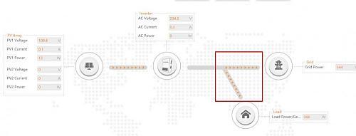 Instalación con inversor Solax Mini X1 2.0 2000VA-grafico1.jpg
