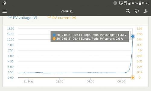 Producción paneles solares de noche-capture-_2019-05-21-11-46-22.jpg