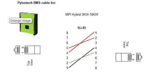 INVERSOR MPP SOLAR  MPI 5 KW  +  LITIO-cablenegropylontechmpi5kw.png