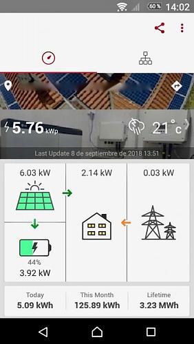 Nueva instalación de autoconsumo conectada a red. Novato con muchas dudas.-screenshot_2018-09-08-14-02-25.jpg