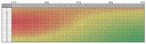 Análisis de la producción anual mediante PVGIS-01_tabla_2.jpg