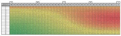 Análisis de la producción anual mediante PVGIS-01_tabla_1.jpg