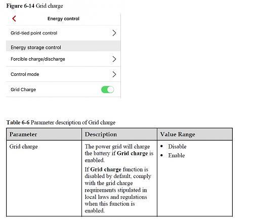 Configurar inversor Huawei SUN2000L-4KTL-chargue-grid.jpg