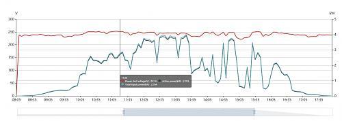 Configurar inversor Huawei SUN2000L-4KTL-capture.jpg