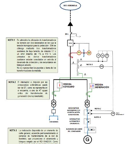 Esquema conexión instalación autoconsumo >1kV-iberdrola.png
