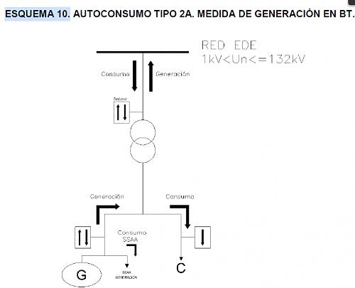 Esquema conexión instalación autoconsumo >1kV-endesa1.png