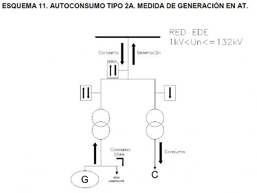 Esquema conexión instalación autoconsumo >1kV-endesa2.png