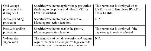 Configurar inversor Huawei SUN2000L-4KTL-anti-isla.jpg
