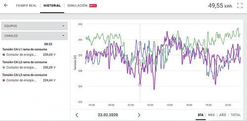 Limitacion Inversor tensiçon red publica-screen-shot-2020-02-24-6.52.05.jpg