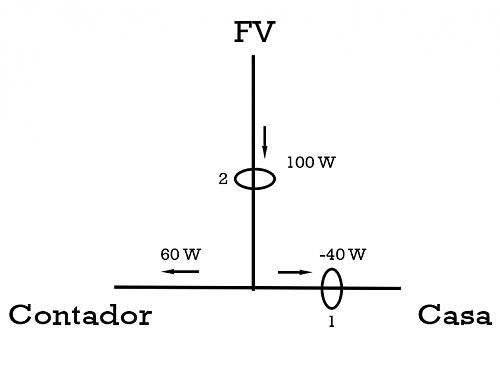 Shelly 3EM: Medidor de energía y simple gestor de excedentes-pinzas1.png