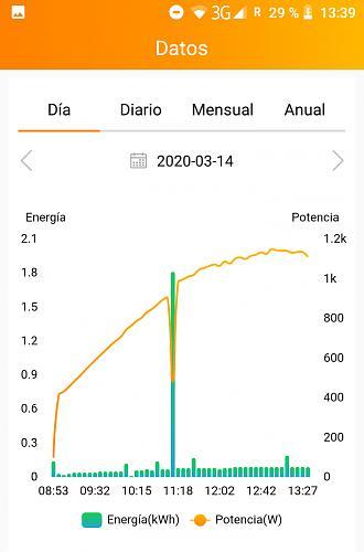Nuevo con APSystems-screenshot_20200314-133907.jpg